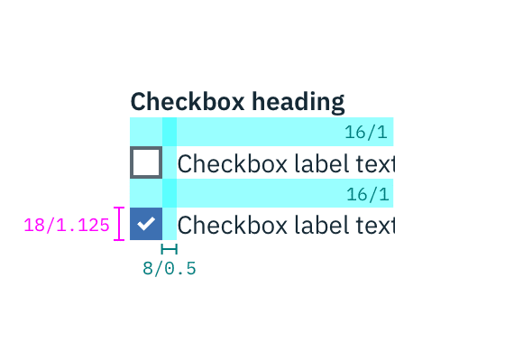 Checkbox structure and spacing measurements